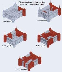 Cronologia destruccion del Alcázar de Toledo