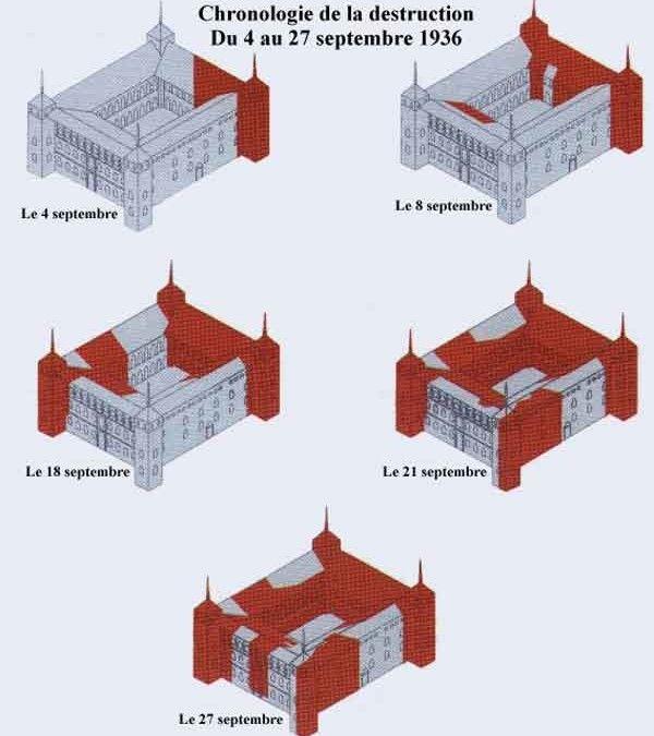 Cronología de la destrucción del Alcázar durante el asedio