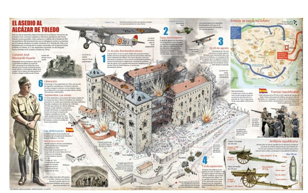 Ficha en dibujo del asedio al Alcázar de Toledo
