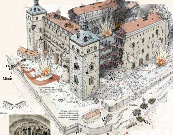 Ampliación dibujo del asedio al Alcázar de Toledo 2