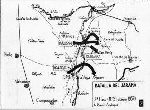 Batalla del Jarama. 2ª Fase, el paso del Río