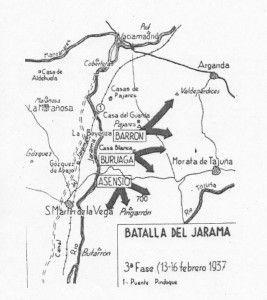Batalla del Jarama.3 ª Fase, el desgaste