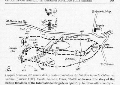 despliegue de las 4 cías. del British Batallion